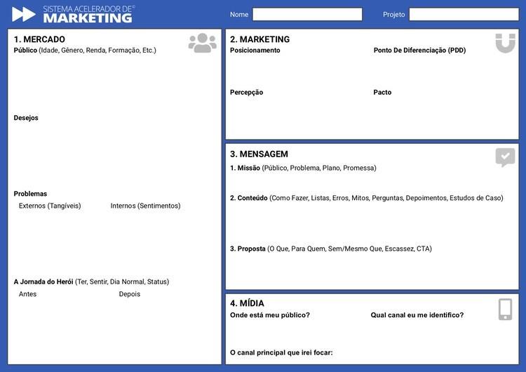 Blueprint de Marketing